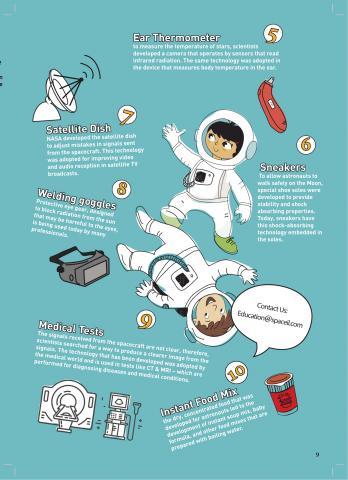 SpaceIL Kids Magazine Issue 2-09